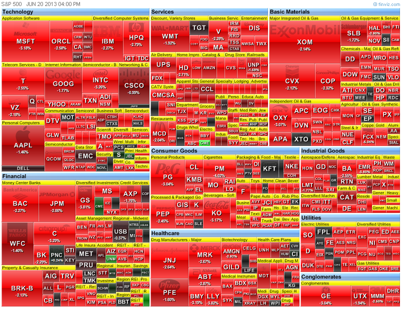 20 06 2013_heatmap