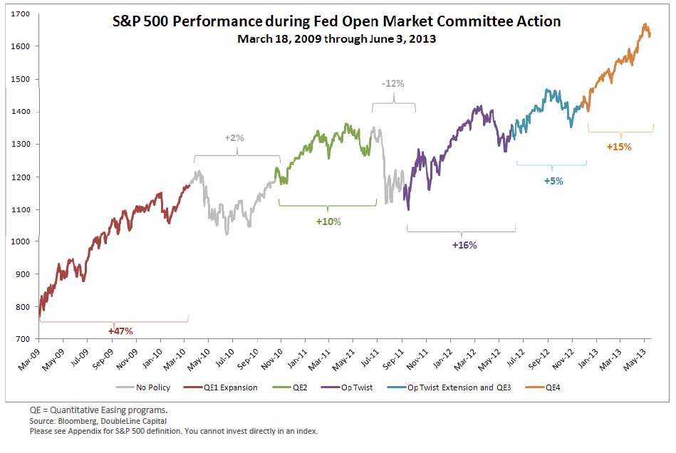 qe performance