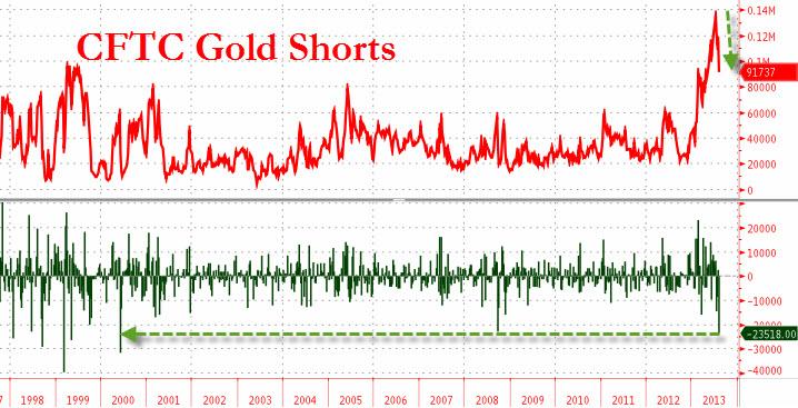 goldshorts120813