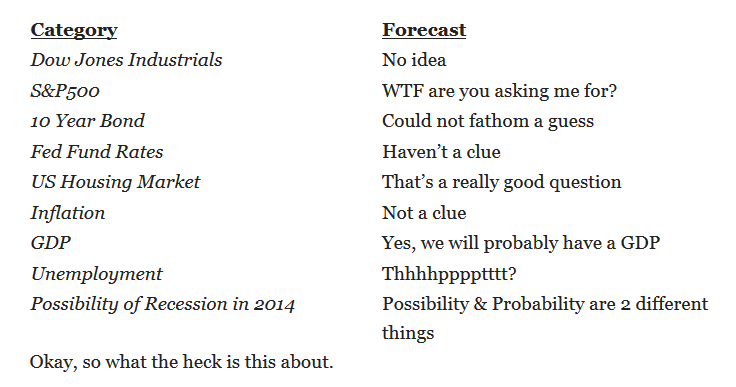 barry ritholtz_outlook 2014