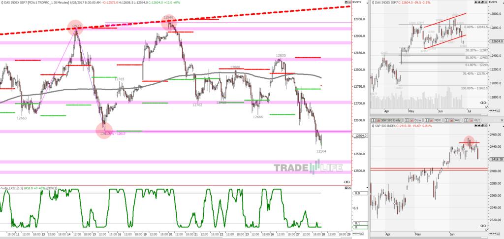 Aktienmarkt | TRADE4LIFE | Page 3